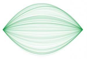 Hướng dẫn Flash miễn phí, Actionscript, Bezier Curve